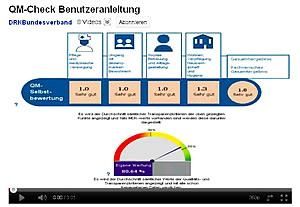 Alles im grünen Bereich? Benutzeranleitung des bayerischen QM-Checks als Video