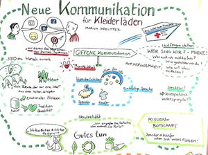 Präsentation: Neue Kommunikation für Kleiderläden
