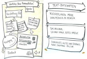 Workshop 1: Neue Kommunikation