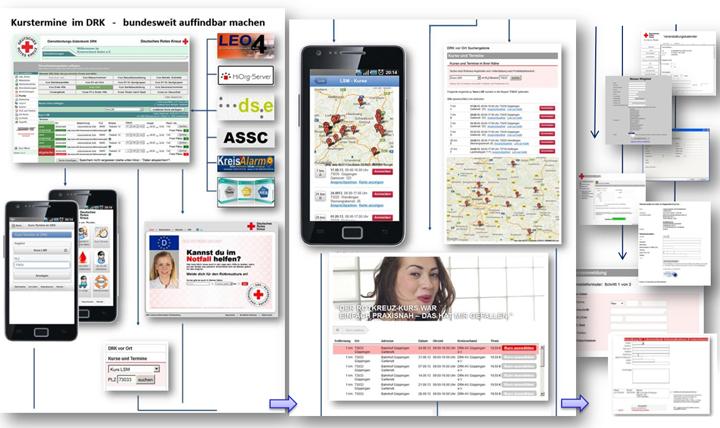 'Lösungsskizze Kurstermindatenbank für das DRK' - Ihr Browser unterdrückt die Anzeige der Bilder. Bitte Grafiken zulassen oder Bilder anzeigen lassen.