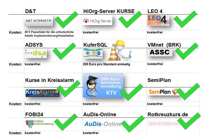 Kursverwaltungsprogramme und Kosten der Webserviceanbindung- Ihr Browser unterdrückt die Anzeige der Bilder. Bitte Grafiken zulassen oder Bilder anzeigen lassen.