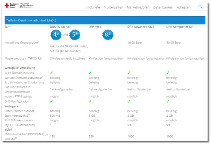 D&T-Webhosting oder Selbstadministration?
