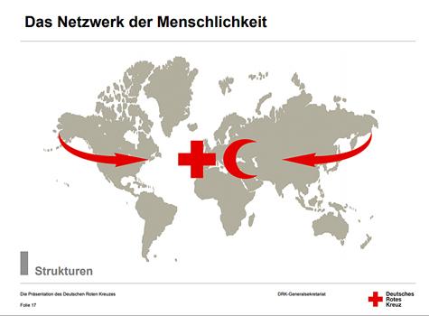 Das große Netzwerk der Menschlichkeit