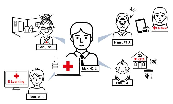 Digitalisierung in der Wohlfahrtspflege – Ein Beispiel für die Praxis