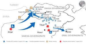 Die Humanitäre Lage im Nordirak